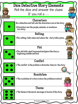 FREE Reading Strategies, Skills and Story Elements Dice Game | TpT