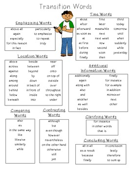 Transition Word List by The Learning Lab by Stacey Colegrove | TpT