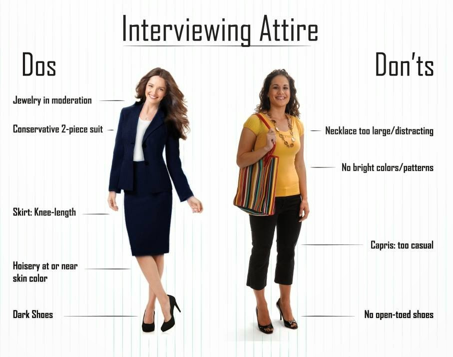 The Job Interview: What to wear, and what to avoid. – Aiken
